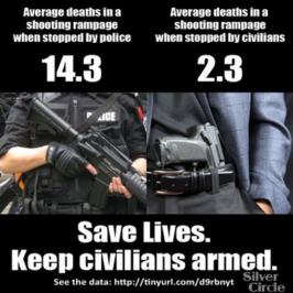 GunsSaveLives
